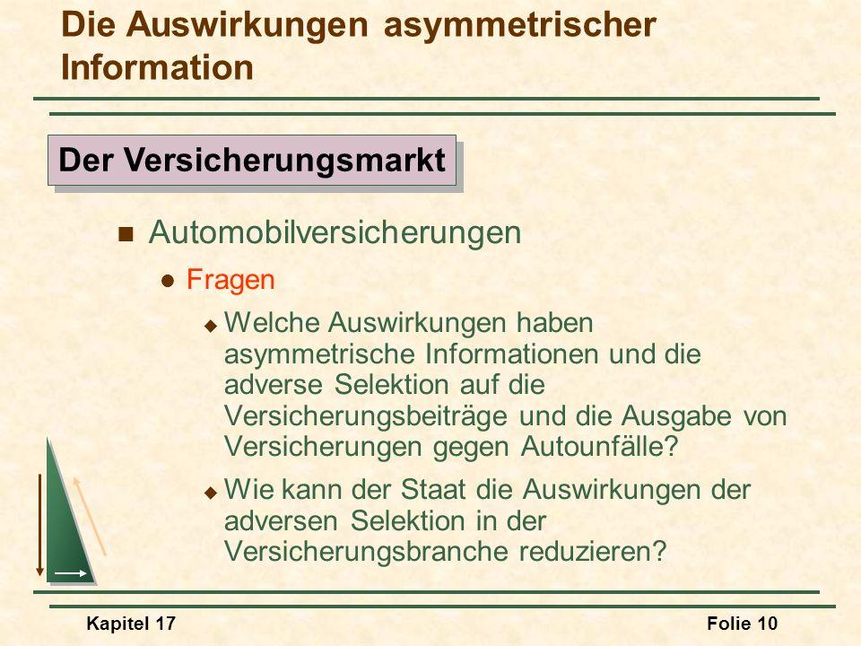 Kapitel 17Folie 10 Die Auswirkungen asymmetrischer Information Automobilversicherungen Fragen Welche Auswirkungen haben asymmetrische Informationen un