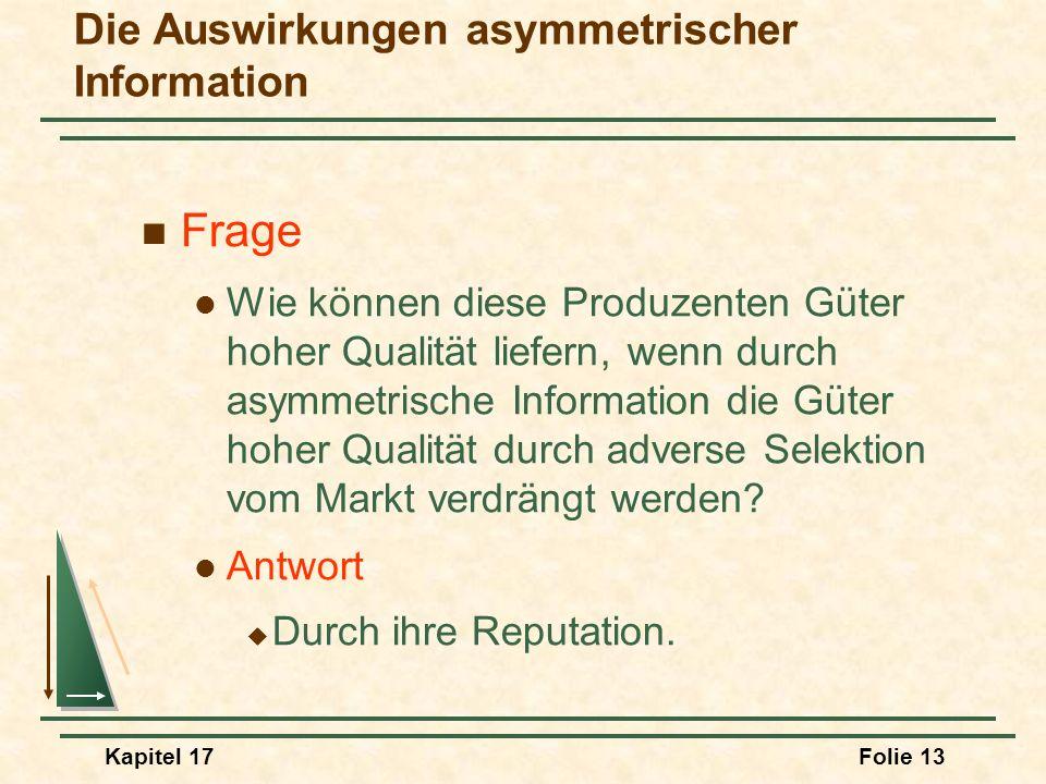 Kapitel 17Folie 13 Die Auswirkungen asymmetrischer Information Frage Wie können diese Produzenten Güter hoher Qualität liefern, wenn durch asymmetrisc