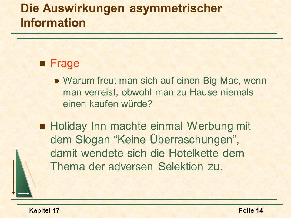 Kapitel 17Folie 14 Die Auswirkungen asymmetrischer Information Frage Warum freut man sich auf einen Big Mac, wenn man verreist, obwohl man zu Hause ni