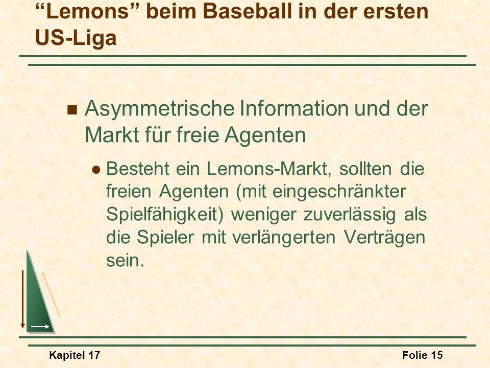Kapitel 17Folie 15 Lemons beim Baseball in der ersten US-Liga Asymmetrische Information und der Markt für freie Agenten Besteht ein Lemons-Markt, soll