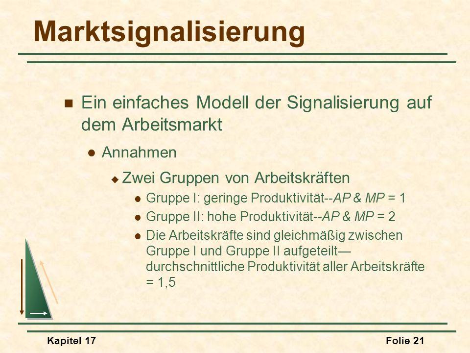 Kapitel 17Folie 21 Marktsignalisierung Ein einfaches Modell der Signalisierung auf dem Arbeitsmarkt Annahmen Zwei Gruppen von Arbeitskräften Gruppe I: