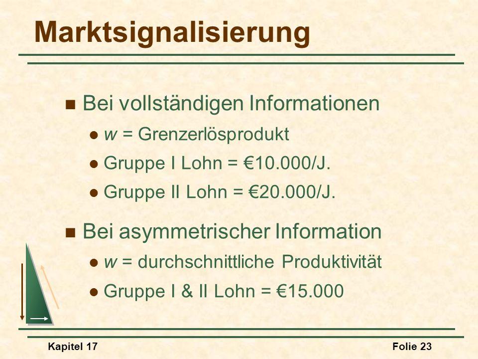 Kapitel 17Folie 23 Marktsignalisierung Bei vollständigen Informationen w = Grenzerlösprodukt Gruppe I Lohn = 10.000/J. Gruppe II Lohn = 20.000/J. Bei
