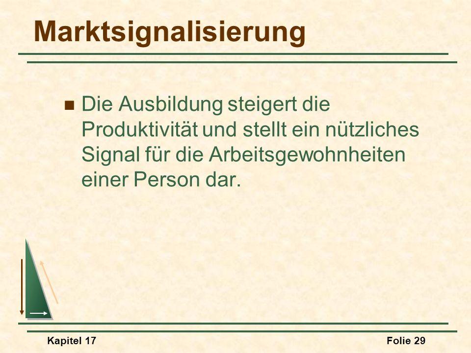 Kapitel 17Folie 29 Marktsignalisierung Die Ausbildung steigert die Produktivität und stellt ein nützliches Signal für die Arbeitsgewohnheiten einer Pe