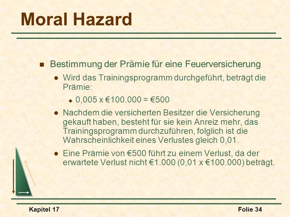 Kapitel 17Folie 34 Moral Hazard Bestimmung der Prämie für eine Feuerversicherung Wird das Trainingsprogramm durchgeführt, beträgt die Prämie: 0,005 x