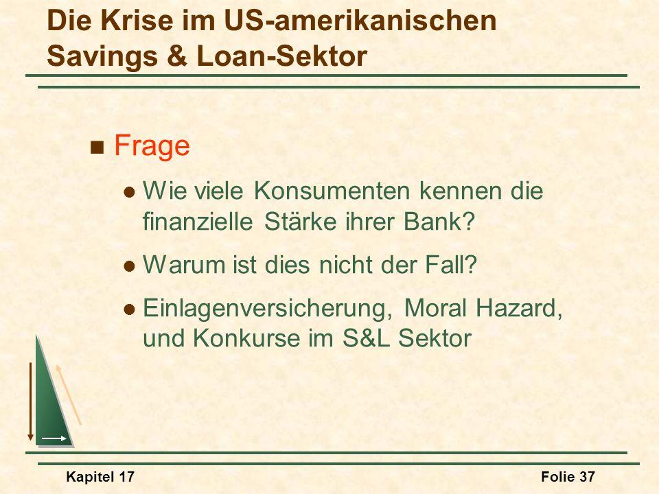 Kapitel 17Folie 37 Die Krise im US-amerikanischen Savings & Loan-Sektor Frage Wie viele Konsumenten kennen die finanzielle Stärke ihrer Bank? Warum is