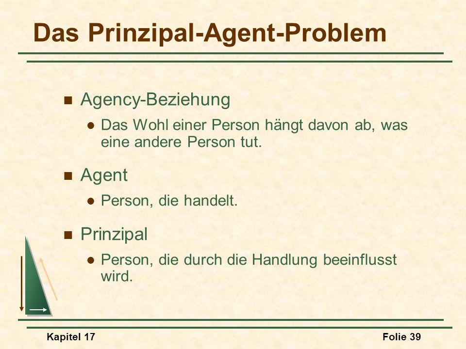 Kapitel 17Folie 39 Das Prinzipal-Agent-Problem Agency-Beziehung Das Wohl einer Person hängt davon ab, was eine andere Person tut. Agent Person, die ha