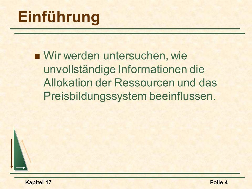 Kapitel 17Folie 4 Einführung Wir werden untersuchen, wie unvollständige Informationen die Allokation der Ressourcen und das Preisbildungssystem beeinf