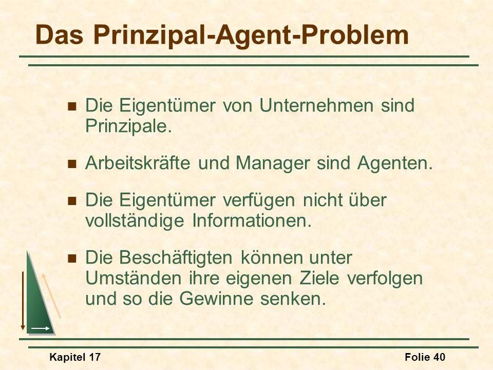 Kapitel 17Folie 40 Das Prinzipal-Agent-Problem Die Eigentümer von Unternehmen sind Prinzipale. Arbeitskräfte und Manager sind Agenten. Die Eigentümer