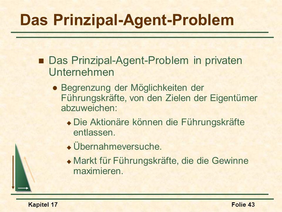 Kapitel 17Folie 43 Das Prinzipal-Agent-Problem Das Prinzipal-Agent-Problem in privaten Unternehmen Begrenzung der Möglichkeiten der Führungskräfte, vo