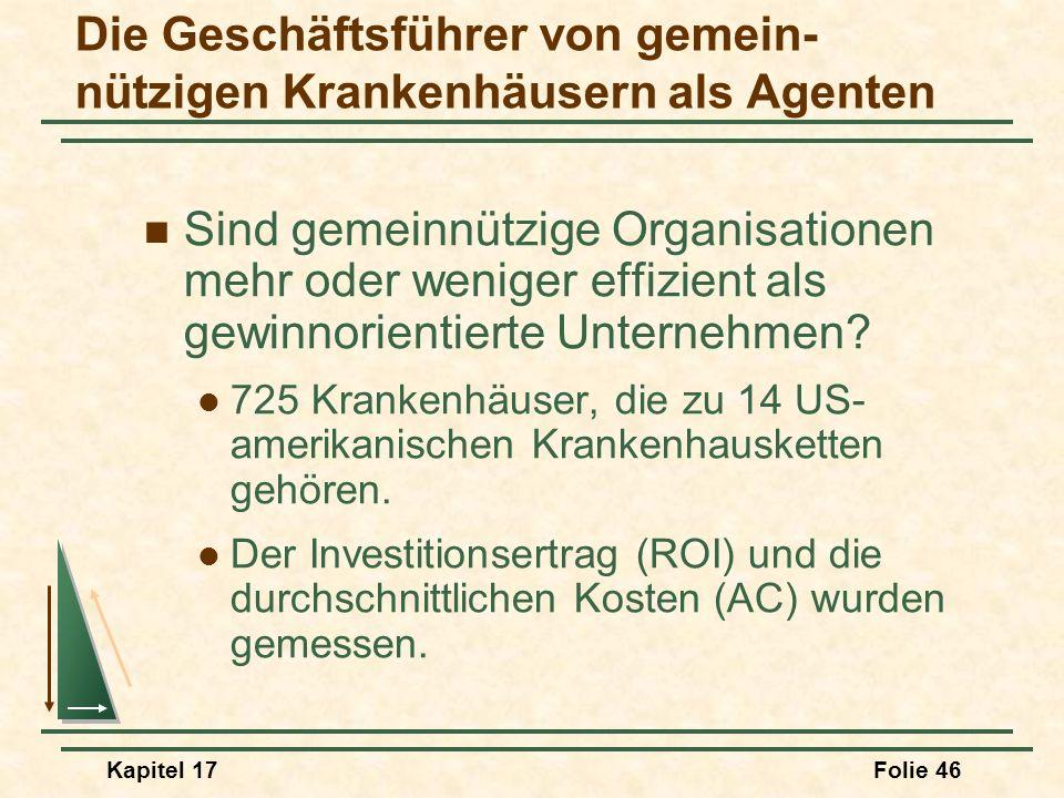 Kapitel 17Folie 46 Die Geschäftsführer von gemein- nützigen Krankenhäusern als Agenten Sind gemeinnützige Organisationen mehr oder weniger effizient a