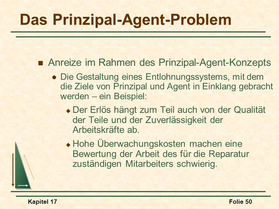 Kapitel 17Folie 50 Das Prinzipal-Agent-Problem Anreize im Rahmen des Prinzipal-Agent-Konzepts Die Gestaltung eines Entlohnungssystems, mit dem die Zie
