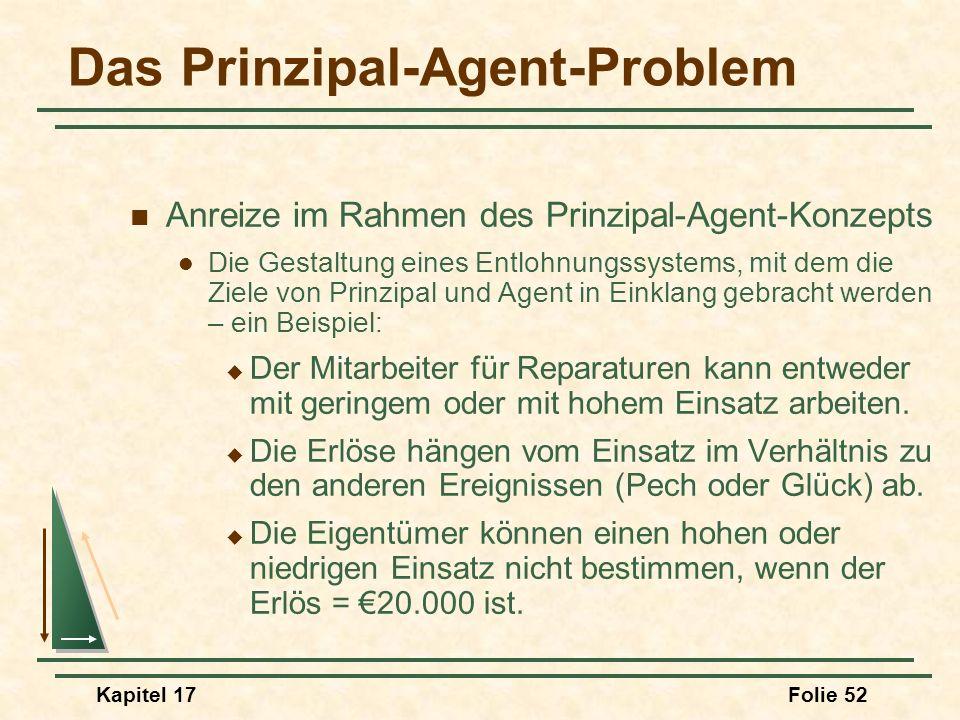 Kapitel 17Folie 52 Das Prinzipal-Agent-Problem Anreize im Rahmen des Prinzipal-Agent-Konzepts Die Gestaltung eines Entlohnungssystems, mit dem die Zie