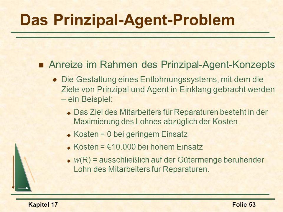 Kapitel 17Folie 53 Das Prinzipal-Agent-Problem Anreize im Rahmen des Prinzipal-Agent-Konzepts Die Gestaltung eines Entlohnungssystems, mit dem die Zie