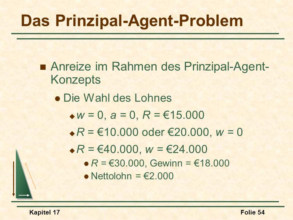 Kapitel 17Folie 54 Das Prinzipal-Agent-Problem Anreize im Rahmen des Prinzipal-Agent- Konzepts Die Wahl des Lohnes w = 0, a = 0, R = 15.000 R = 10.000