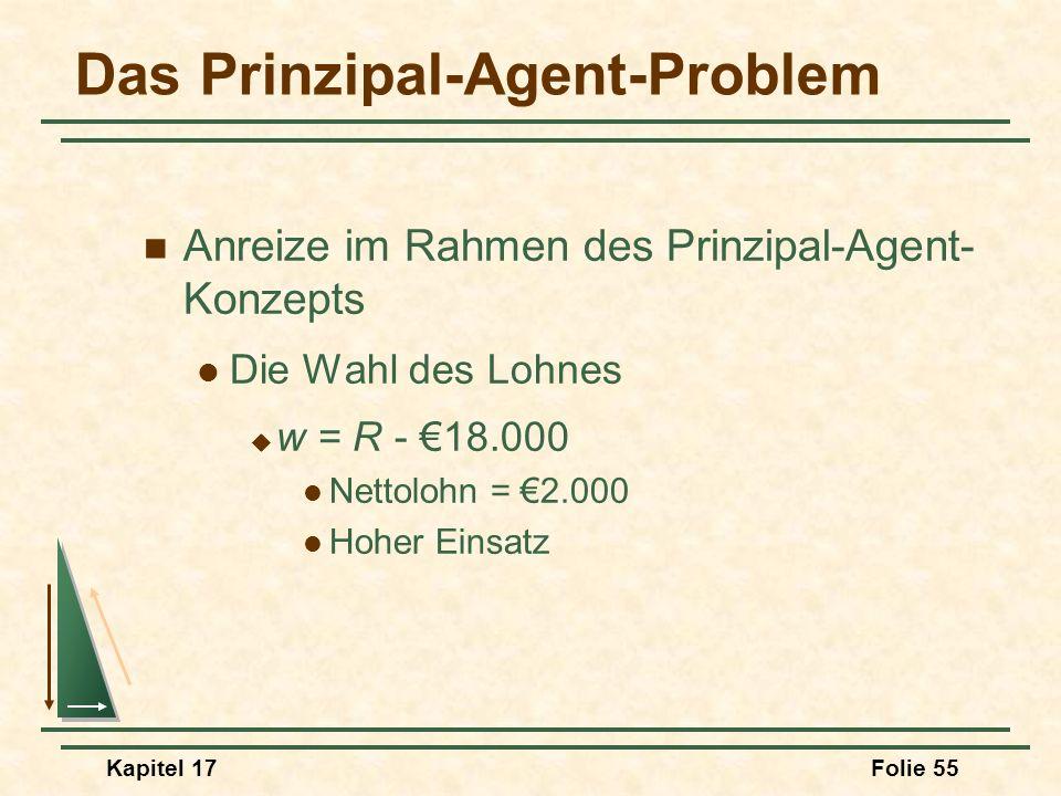 Kapitel 17Folie 55 Das Prinzipal-Agent-Problem Anreize im Rahmen des Prinzipal-Agent- Konzepts Die Wahl des Lohnes w = R - 18.000 Nettolohn = 2.000 Ho