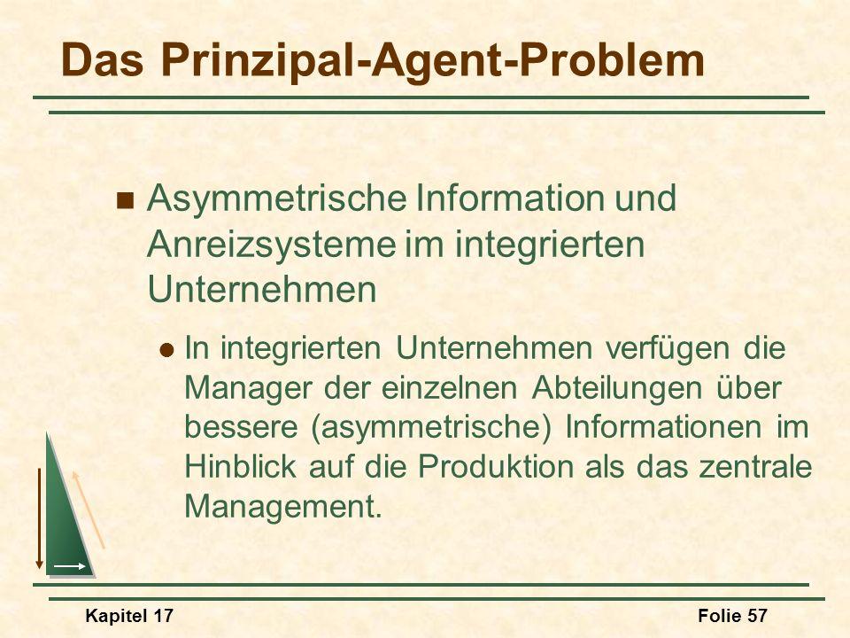 Kapitel 17Folie 57 Das Prinzipal-Agent-Problem Asymmetrische Information und Anreizsysteme im integrierten Unternehmen In integrierten Unternehmen ver