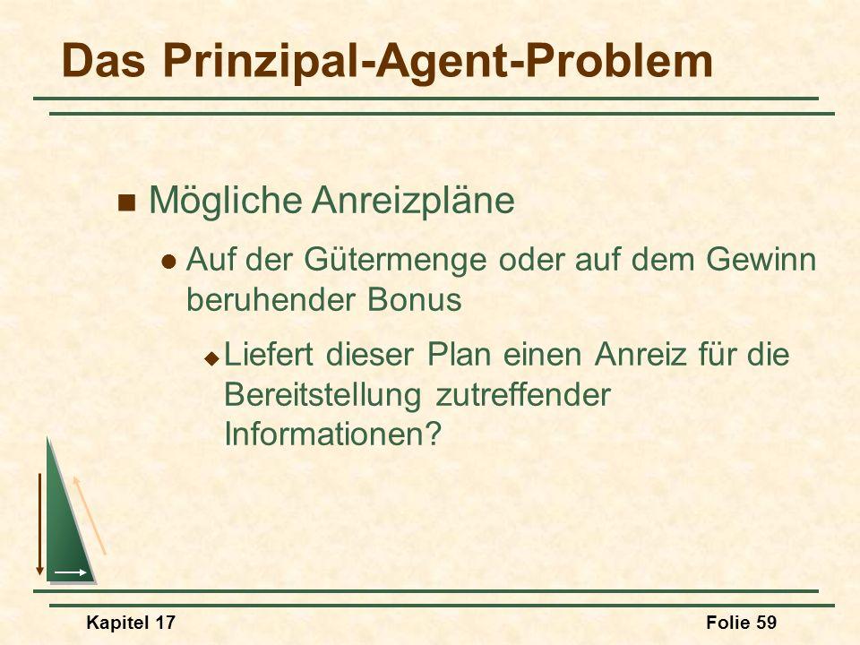 Kapitel 17Folie 59 Das Prinzipal-Agent-Problem Mögliche Anreizpläne Auf der Gütermenge oder auf dem Gewinn beruhender Bonus Liefert dieser Plan einen