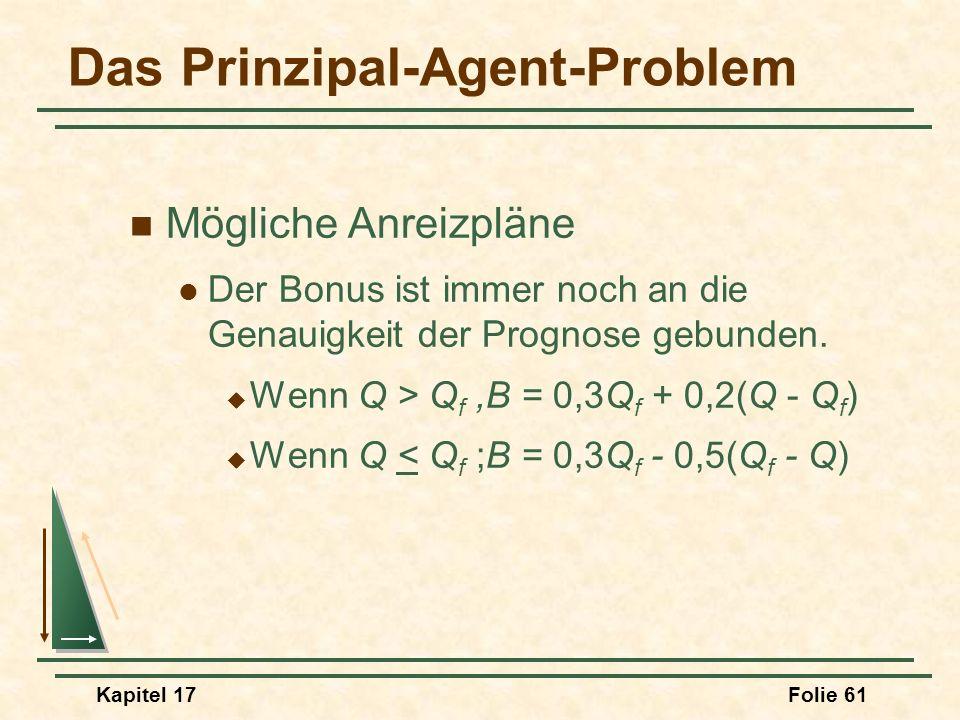 Kapitel 17Folie 61 Das Prinzipal-Agent-Problem Mögliche Anreizpläne Der Bonus ist immer noch an die Genauigkeit der Prognose gebunden. Wenn Q > Q f,B