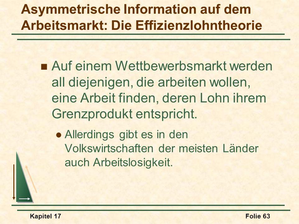 Kapitel 17Folie 63 Asymmetrische Information auf dem Arbeitsmarkt: Die Effizienzlohntheorie Auf einem Wettbewerbsmarkt werden all diejenigen, die arbe