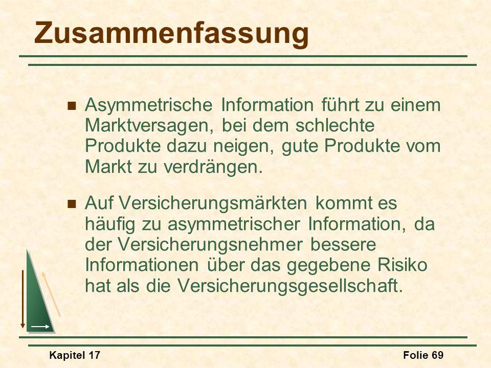 Kapitel 17Folie 69 Zusammenfassung Asymmetrische Information führt zu einem Marktversagen, bei dem schlechte Produkte dazu neigen, gute Produkte vom M