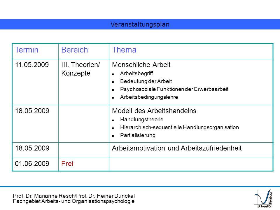 Prof. Dr. Marianne Resch/Prof. Dr. Heiner Dunckel Fachgebiet Arbeits- und Organisationspsychologie TerminBereichThema 11.05.2009III. Theorien/ Konzept