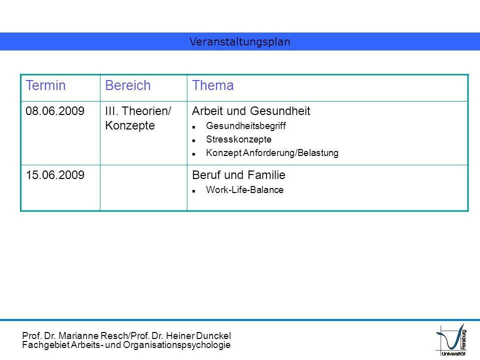 Prof. Dr. Marianne Resch/Prof. Dr. Heiner Dunckel Fachgebiet Arbeits- und Organisationspsychologie TerminBereichThema 08.06.2009III. Theorien/ Konzept
