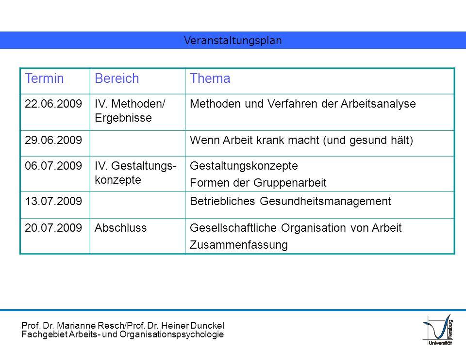 Prof. Dr. Marianne Resch/Prof. Dr. Heiner Dunckel Fachgebiet Arbeits- und Organisationspsychologie TerminBereichThema 22.06.2009IV. Methoden/ Ergebnis