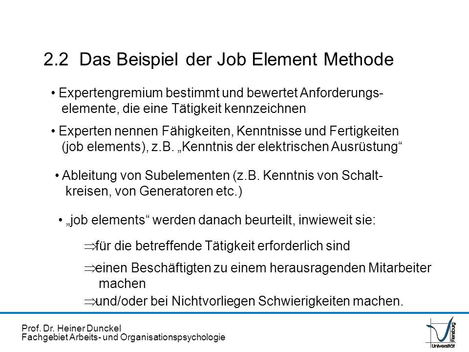 Prof. Dr. Heiner Dunckel Fachgebiet Arbeits- und Organisationspsychologie 2.2 Das Beispiel der Job Element Methode Expertengremium bestimmt und bewert