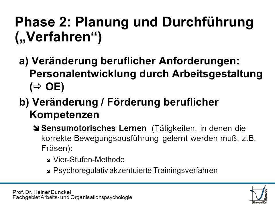 Prof. Dr. Heiner Dunckel Fachgebiet Arbeits- und Organisationspsychologie a) Veränderung beruflicher Anforderungen: Personalentwicklung durch Arbeitsg