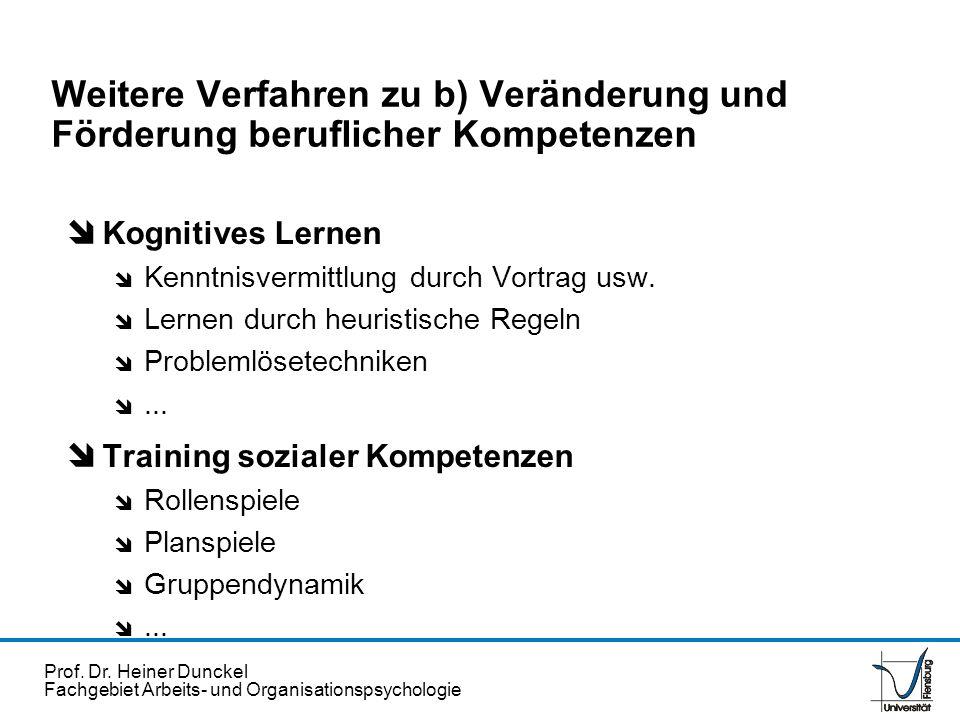 Prof. Dr. Heiner Dunckel Fachgebiet Arbeits- und Organisationspsychologie î Kognitives Lernen î Kenntnisvermittlung durch Vortrag usw. î Lernen durch