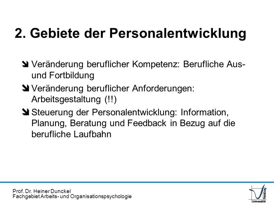 Prof. Dr. Heiner Dunckel Fachgebiet Arbeits- und Organisationspsychologie îVeränderung beruflicher Kompetenz: Berufliche Aus- und Fortbildung î Veränd