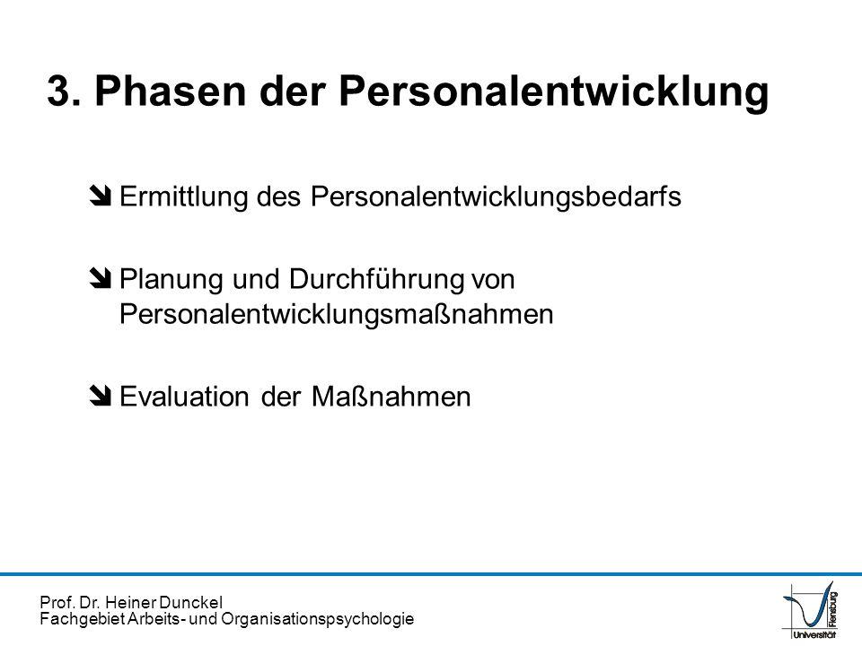 Prof. Dr. Heiner Dunckel Fachgebiet Arbeits- und Organisationspsychologie î Ermittlung des Personalentwicklungsbedarfs î Planung und Durchführung von