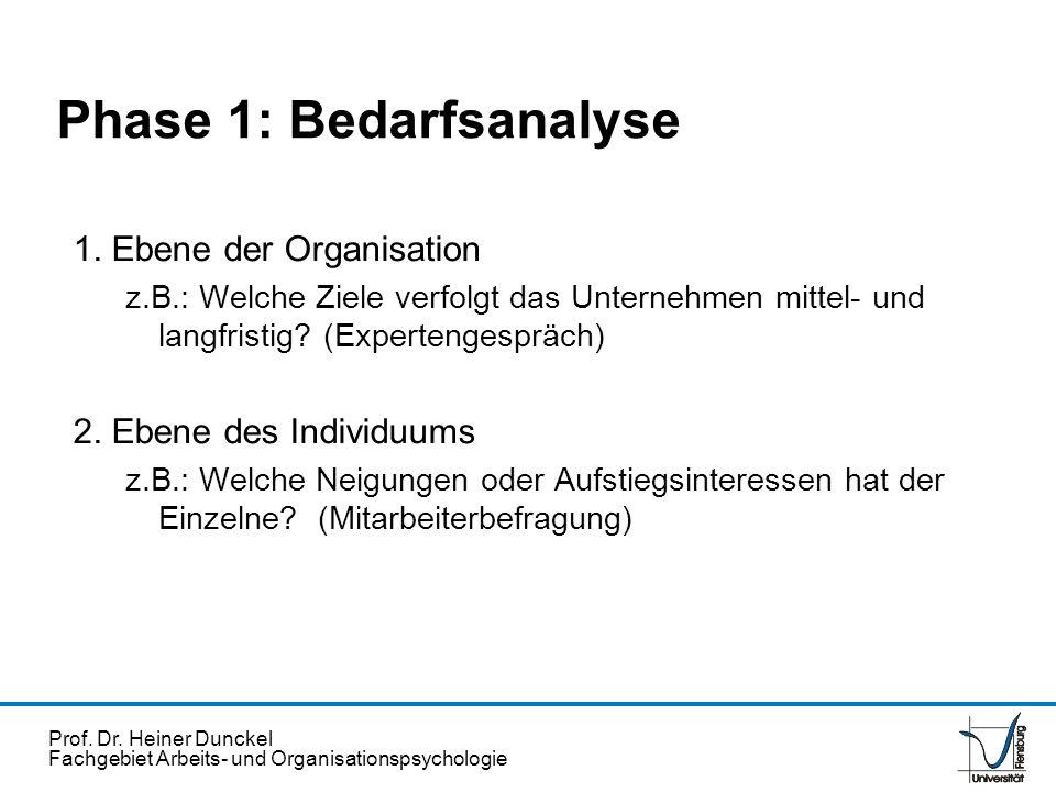 Prof. Dr. Heiner Dunckel Fachgebiet Arbeits- und Organisationspsychologie 1. Ebene der Organisation z.B.: Welche Ziele verfolgt das Unternehmen mittel