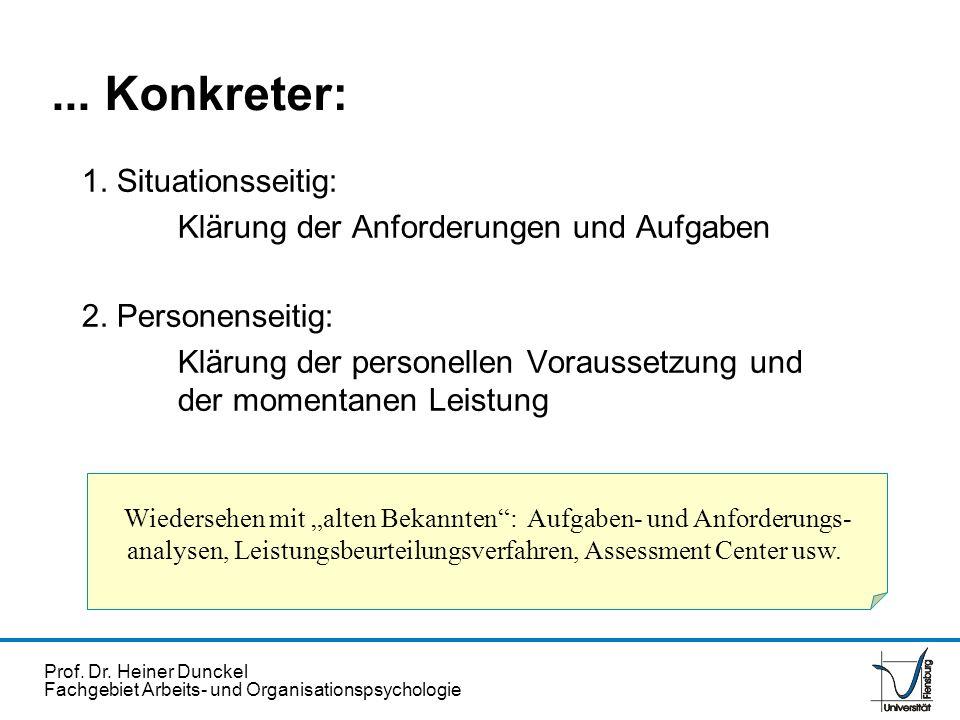 Prof. Dr. Heiner Dunckel Fachgebiet Arbeits- und Organisationspsychologie 1. Situationsseitig: Klärung der Anforderungen und Aufgaben 2. Personenseiti