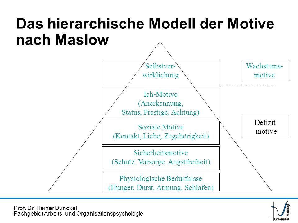 Prof. Dr. Heiner Dunckel Fachgebiet Arbeits- und Organisationspsychologie Selbstver- wirklichung Ich-Motive (Anerkennung, Status, Prestige, Achtung) P