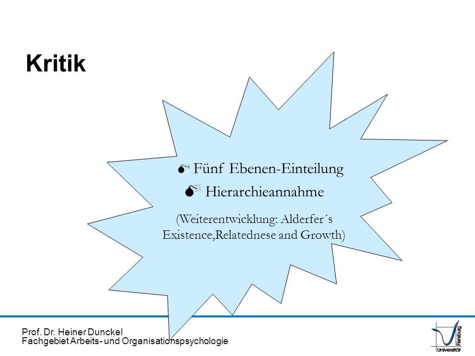 Prof. Dr. Heiner Dunckel Fachgebiet Arbeits- und Organisationspsychologie Fünf Ebenen-Einteilung Hierarchieannahme (Weiterentwicklung: Alderfer´s Exis