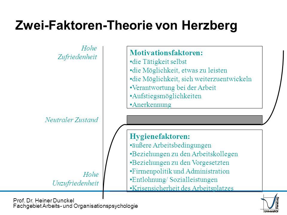 Prof. Dr. Heiner Dunckel Fachgebiet Arbeits- und Organisationspsychologie Motivationsfaktoren: die Tätigkeit selbst die Möglichkeit, etwas zu leisten
