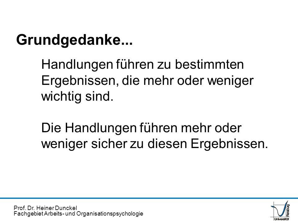 Prof. Dr. Heiner Dunckel Fachgebiet Arbeits- und Organisationspsychologie Grundgedanke... Handlungen führen zu bestimmten Ergebnissen, die mehr oder w