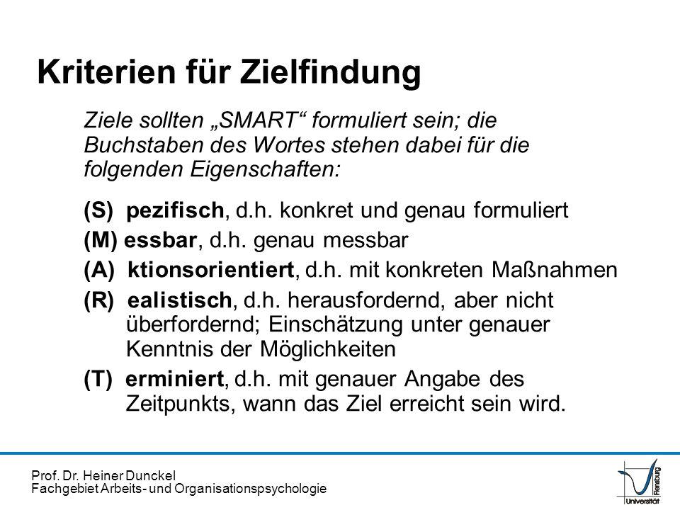 Prof. Dr. Heiner Dunckel Fachgebiet Arbeits- und Organisationspsychologie Kriterien für Zielfindung Ziele sollten SMART formuliert sein; die Buchstabe