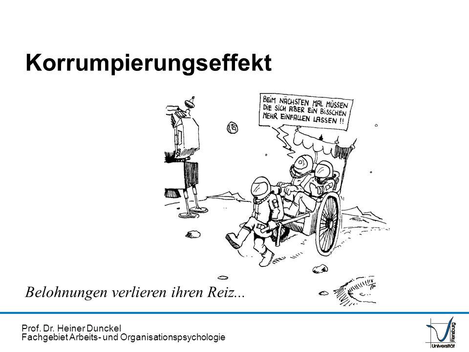 Prof. Dr. Heiner Dunckel Fachgebiet Arbeits- und Organisationspsychologie Korrumpierungseffekt Belohnungen verlieren ihren Reiz...