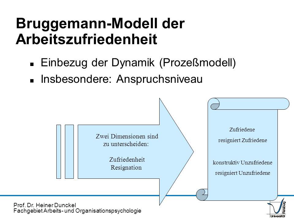 Prof. Dr. Heiner Dunckel Fachgebiet Arbeits- und Organisationspsychologie Bruggemann-Modell der Arbeitszufriedenheit n Einbezug der Dynamik (Prozeßmod