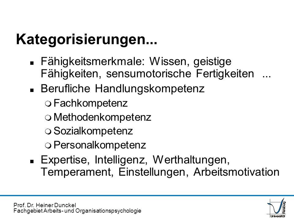 Prof. Dr. Heiner Dunckel Fachgebiet Arbeits- und Organisationspsychologie Kategorisierungen... n Fähigkeitsmerkmale: Wissen, geistige Fähigkeiten, sen