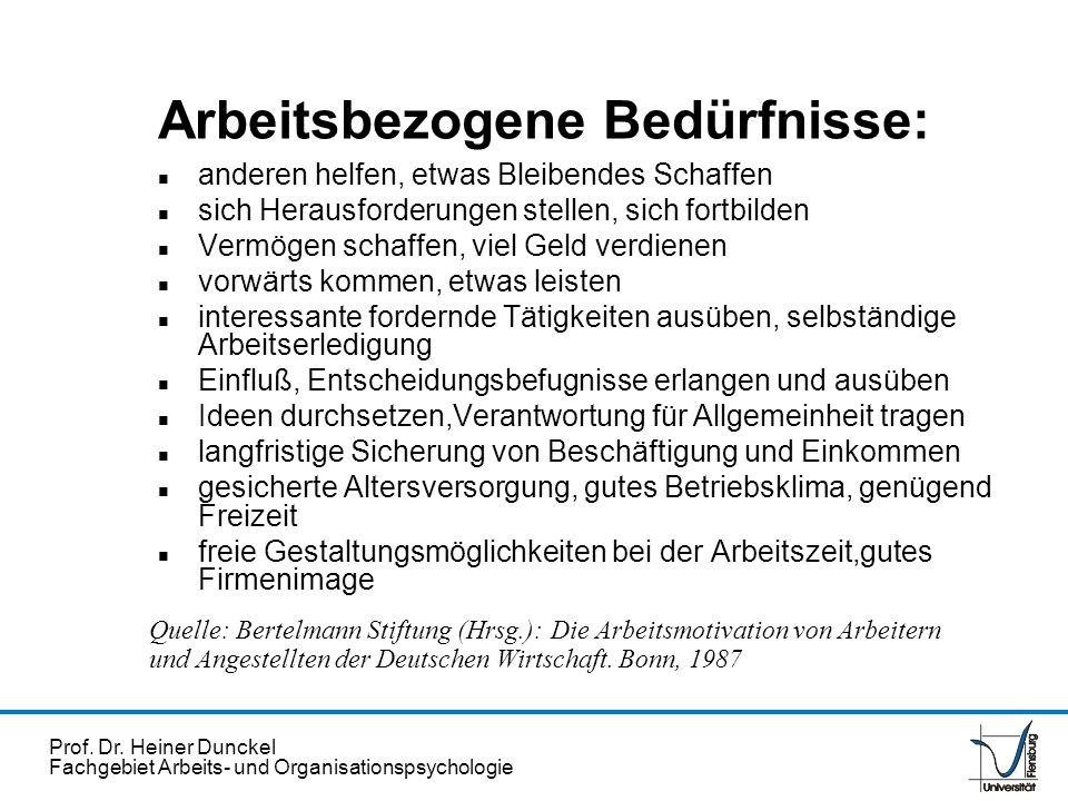 Prof. Dr. Heiner Dunckel Fachgebiet Arbeits- und Organisationspsychologie Arbeitsbezogene Bedürfnisse: n anderen helfen, etwas Bleibendes Schaffen n s