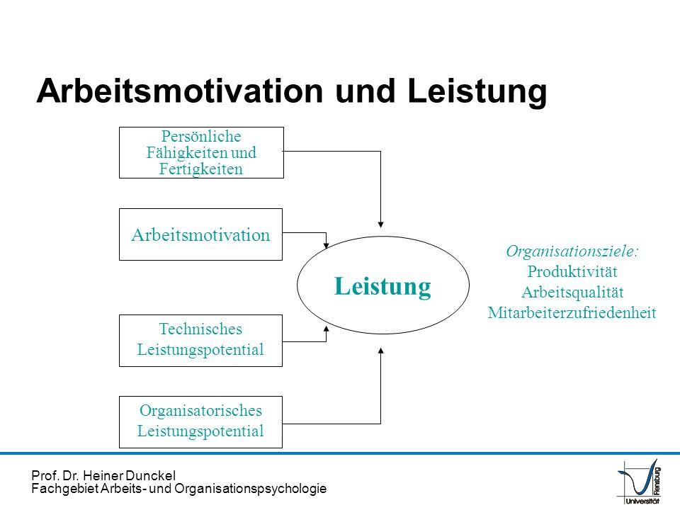 Prof. Dr. Heiner Dunckel Fachgebiet Arbeits- und Organisationspsychologie Leistung Persönliche Fähigkeiten und Fertigkeiten Arbeitsmotivation Technisc