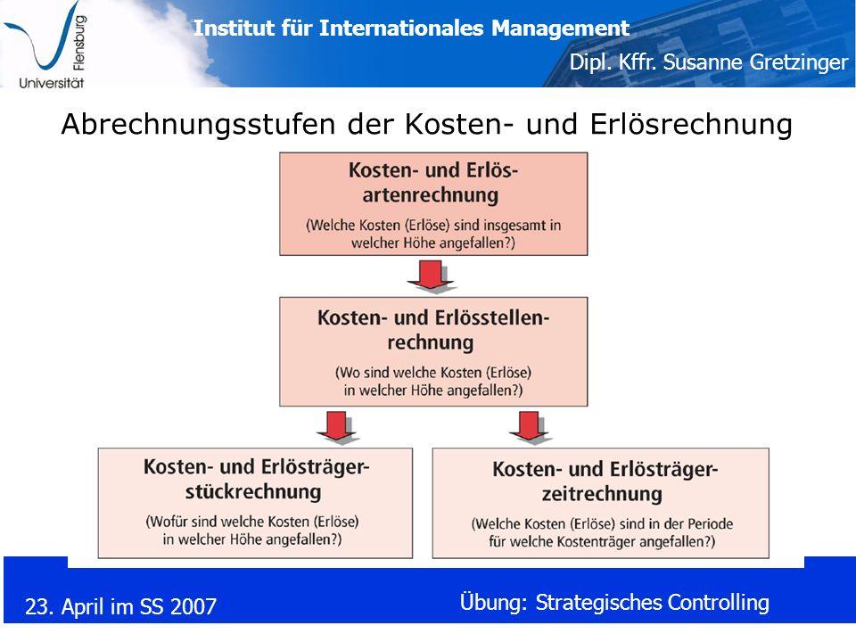 Institut für Internationales Management Dipl. Kffr. Susanne Gretzinger 23. April im SS 2007 Übung: Strategisches Controlling Abrechnungsstufen der Kos