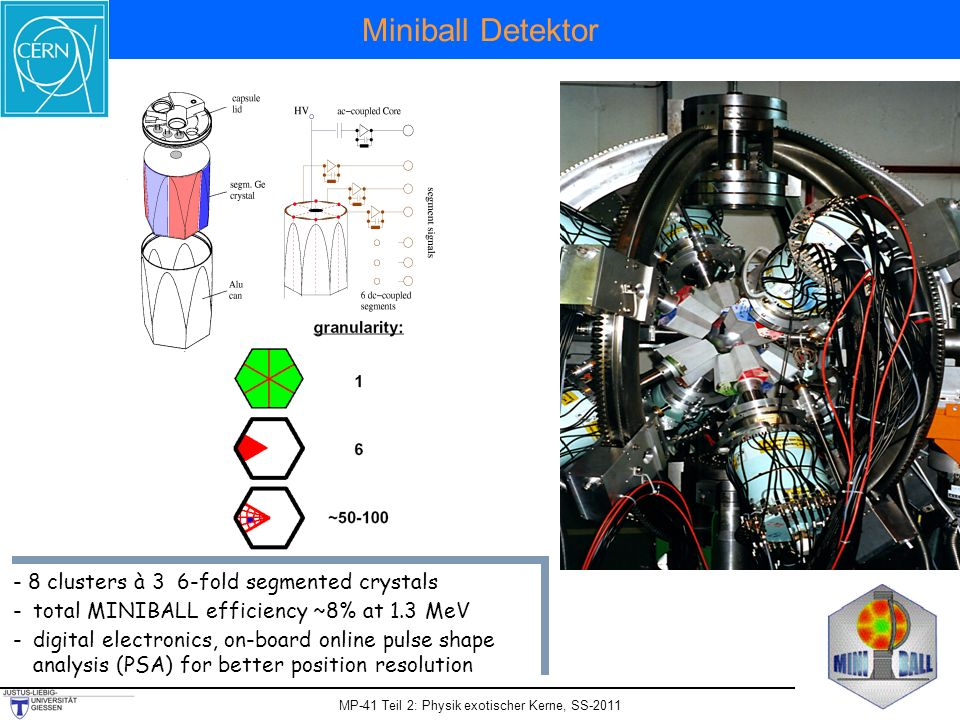 MP-41 Teil 2: Physik exotischer Kerne, SS-2011 Miniball Detektor - 8 clusters à 3 6-fold segmented crystals -total MINIBALL efficiency ~8% at 1.3 MeV