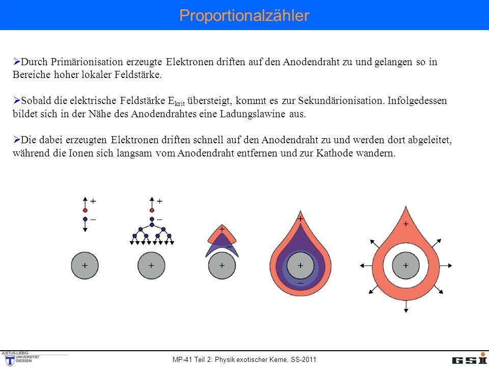 MP-41 Teil 2: Physik exotischer Kerne, SS-2011 Proportionalz ähler Durch Primärionisation erzeugte Elektronen driften auf den Anodendraht zu und gelangen so in Bereiche hoher lokaler Feldstärke.