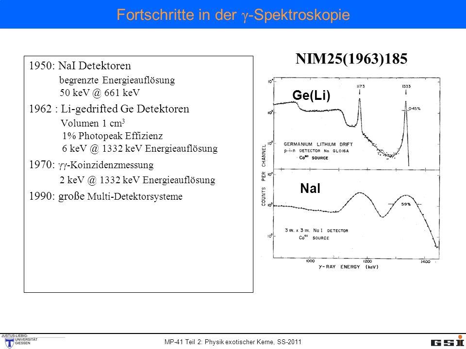 MP-41 Teil 2: Physik exotischer Kerne, SS-2011 Fortschritte in der γ -Spektroskopie 1950: NaI Detektoren begrenzte Energieauflösung 50 keV @ 661 keV 1962 : Li-gedrifted Ge Detektoren Volumen 1 cm 3 1% Photopeak Effizienz 6 keV @ 1332 keV Energieauflösung 1970: γγ-Koinzidenzmessung 2 keV @ 1332 keV Energieauflösung 1990: große Multi-Detektorsysteme NIM25(1963)185 NaI Ge(Li)