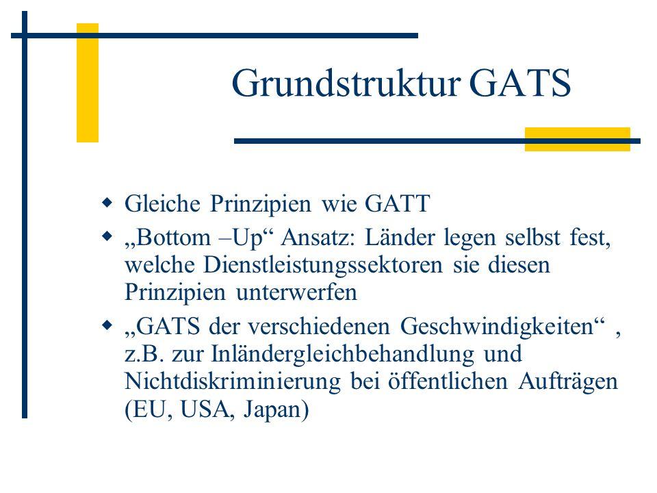 Grundstruktur GATS Gleiche Prinzipien wie GATT Bottom –Up Ansatz: Länder legen selbst fest, welche Dienstleistungssektoren sie diesen Prinzipien unter