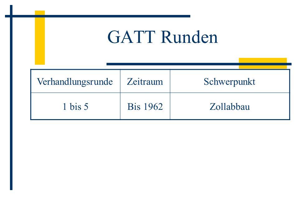 GATT Runden VerhandlungsrundeZeitraumSchwerpunkt 1 bis 5Bis 1962Zollabbau